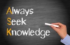 Vraag, streef altijd naar kennis stock afbeelding