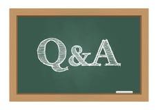 Vragen en Antwoorden Royalty-vrije Stock Afbeeldingen