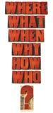Vragensamenvatting in letterzetsel houten type Royalty-vrije Stock Afbeelding