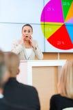 Vrees voor openbare spreker Stock Afbeelding