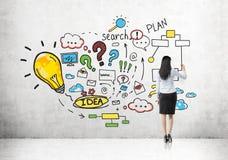 Vrouw die de kleurrijke schets van het businessplan trekken royalty-vrije stock foto's