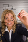 Vrouw die een gegevensbestandplan op het scherm ontwerpt Royalty-vrije Stock Fotografie