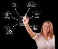 Vrouw die sociale netwerkpictogrammen trekken op whiteboard Stock Afbeelding