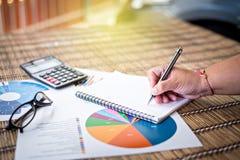 Vrouw het schrijven idee voor Analysezaken en financieel Royalty-vrije Stock Afbeeldingen