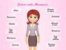 overgang vrouwen symptomen