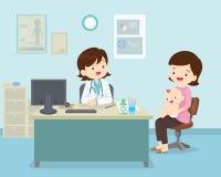 Vrouwelijke Artsenzitting bij de lijst Stock Foto