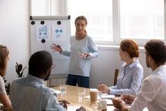 Vrouwelijke bedrijfsbus die zich dichtbij whiteboard het spreken aan divers team bevinden royalty-vrije stock afbeelding