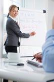 Vrouwelijke Onderneemster Giving Presentation With Flipchart stock fotografie