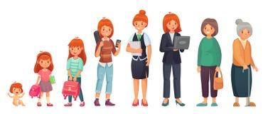 Vrouwelijke verschillende leeftijden Baby, jong meisje, volwassen Europese vrouwen en oude oma Vrouwengeneraties geïsoleerd beeld vector illustratie