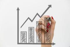 Vrouwen` s hand die een grafiek trekken De groei en bedrijfsconcept royalty-vrije stock foto