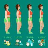 Vrouwencijfer voordien na dieet en gezond voedsel in vlakke vector Stock Afbeeldingen