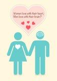 Vrouwenliefde met hartman liefde met hersenenminnaar Stock Afbeelding