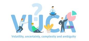 VUCA, volatilità, incertezza, complessità ed ambiguità delle condizioni generali e delle situazioni Concetto con le parole chiavi illustrazione vettoriale