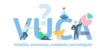 VUCA, volatility, uncertainty, complexity and ambiguity of general conditions and situations. Concept with keywords. Letters and icons. Colored flat vector vector illustration