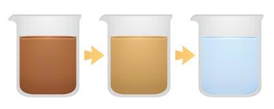 Vuil water~ schoon water vector illustratie