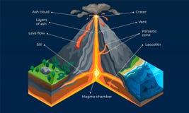 Vulcão infographic, estilo isométrico ilustração stock