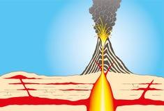 vulkaan Stock Foto