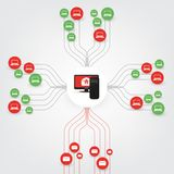 Vulnerabilidade, Malware de espalhamento ou ataque de Ransomware - proteção vulnerável de falha da ameaça da rede - segurança da  Fotos de Stock Royalty Free