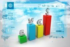 Währungsdiagramm Stockbild
