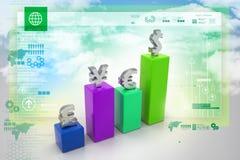 Währungsdiagramm Lizenzfreie Stockfotografie