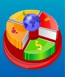Währungszeichen und The Globe Lizenzfreies Stockfoto