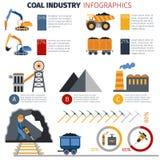 Węglowy przemysł Infographics Obraz Royalty Free