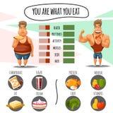 Właściwy odżywianie, diet kalorie i zdrowy styl życia, Ty jesteś co je infographic wektor ilustracji