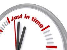 'Właśnie w czasie' tekst na zegarze royalty ilustracja