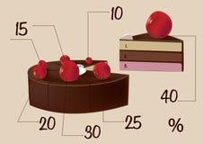 W postaci diagrama tort Zdjęcie Royalty Free