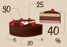 W postaci diagrama tort Obraz Royalty Free