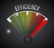 Waagerecht ausgerichtetes Maßmeter der Leistungsfähigkeit von Tief zu Hoch stock abbildung