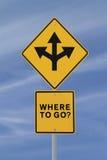 Waar te te gaan? Stock Afbeeldingen