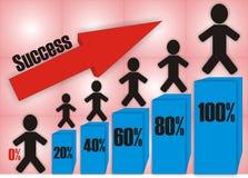 Wachsender Erfolg lizenzfreies stockfoto