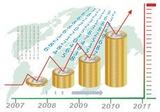 Wachsendes Diagramm von Euro Stockfotografie