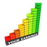 Wachsendes Einkommen Lizenzfreie Stockbilder
