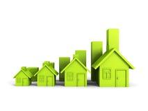 Wachsendes grünes Haus-Diagramm-Diagramm Grundbesitzkonzept 6 Lizenzfreie Stockfotografie