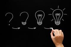 Wachsendes Ideen-Prozess-Konzept auf Tafel lizenzfreie stockfotos