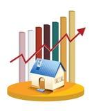 Wachstum in den Immobilien gezeigt auf Diagramm Stockfotografie