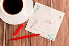 Wachstum des Geldes auf einer Serviette Lizenzfreie Stockbilder