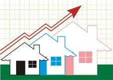 Wachstum im Grundbesitz gefärbt Lizenzfreies Stockfoto