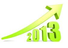 Wachstum von 2013 Lizenzfreie Stockfotos