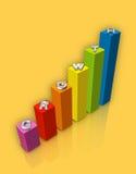 Wachstumdiagramm Lizenzfreies Stockfoto