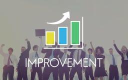 Wachstums-Balkendiagramm-Konzept der wirtschaftlichen Entwicklung Stockfotos
