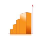 Wachstumsaktienkurve stock abbildung