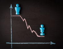 Wage gap and gender equality concept. Depicted with male and female figurines and hand drawn chalkboard line graph Royalty Free Stock Images