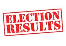 Wahlergebnisse Stockfoto