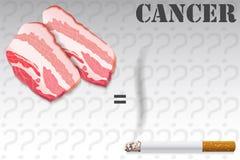 Wahrscheinlichkeit des Krebses, des Fleisches und des Tabaks lizenzfreie abbildung