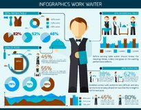 Waiter Man Infographic Royalty Free Stock Photography