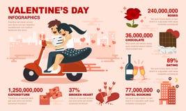 Walentynka Infographics royalty ilustracja