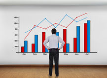 Wall with chart Royalty Free Stock Photography